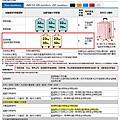 JAL Airline 日本航空  JL811、JL812 航班體驗