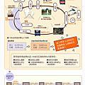 102y日本行Day2(東京→箱根)