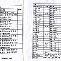 洋夫人壽喜燒、鍋物、牛排(捷運葫洲站)內湖區