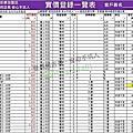 08玫瑰中國城商圈實價登錄