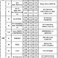 韓國觀光公社資料