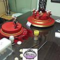 中國風迷你花轎新人+敲鑼打鼓造型蛋糕裝飾課程-來自馬來西亞在台學生李小姐密集課程