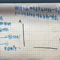數學-垂直與平行