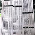 台北美食集PART2