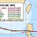 2013年颱風路徑預測比較圖