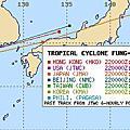 2014年颱風路徑預測比較圖