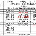 20110423樂樂棒球嘉年華會