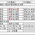 20120422樂樂棒球嘉年華會