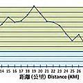 20170212渣打香港馬拉松