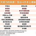 捷運中山站美食『真芳碳烤吐司-南西店』誠品生活1樓美食