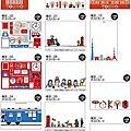 日本東京中央郵便局限定商品