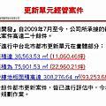 青田開發公司  經管都市更新案件
