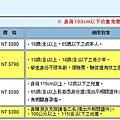 2013/10/10花蓮三天二夜遊