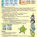 2012國際童玩節