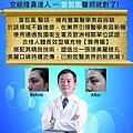 吉田耳鼻喉科診所附設顏面美學中心醫師介紹