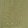 104.8.31兔圓圓上幼稚園
