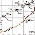 1031119【新竹關西】高甫山、彩和山、油井窩山、石牛山