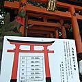 關西行-京都