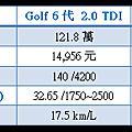 台灣Golf 7代 Golf 6代比較