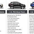 ford ecosport 售價&規格 印度&台灣