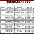 資源聯絡名冊精華版