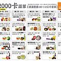 減肥減重食譜菜單