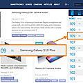 拍照大進步!SAMSUNG Galaxy S10+ 後鏡頭達到 109 分總成績,自拍登上 DxOMark 排行榜冠軍寶座!