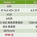 21:9 超長螢幕!Sony Mobile 發表最新超旗艦機種 Xperia 1 與 Xperia 10 系列帶來最新專業螢幕顯示技術與電影級攝錄影像科技