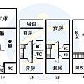 五餅二魚T4272百慶人文別苑