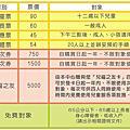 台南兒福中心兒童館