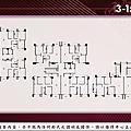 [新竹清大]竹慶建設-清大御璽(大樓)