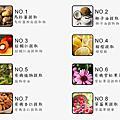 【澳洲Natures Organics】天然植粹保濕沐浴乳-草莓牛奶