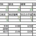20170724世大運彩繪車廂
