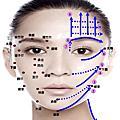 臉部消腫及五官平衡