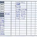 96年8月19日會員大會~簽名單