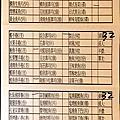 201612淺草屋日式料理