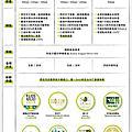 台南美食-皇嘉OroBailen橄欖油西班牙皇室指定使用