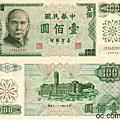 台灣紙幣發展史
