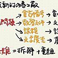【網誌使用圖】