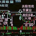投資理財股票期貨權證