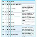 臺北市政府教育局所屬各級學校109學年度學校學期行事簡曆