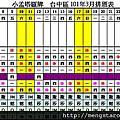 2012年1~12月份班表