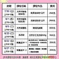 2014年7-8月手工皂課程表
