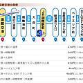 北海道交通