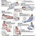 懷孕前後實用物品-媽媽篇
