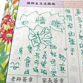 (960512) kiki日記圖
