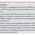 New Guidelines on GERD