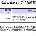 化粧品檢出氫醌(Hydroquinone)之產品清單