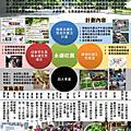 永續校園-海報區