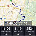 單車旅行4